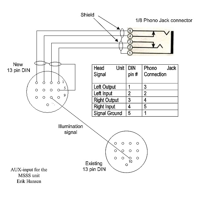 diagram aux input modification midi cable wiring diagram at nearapp.co